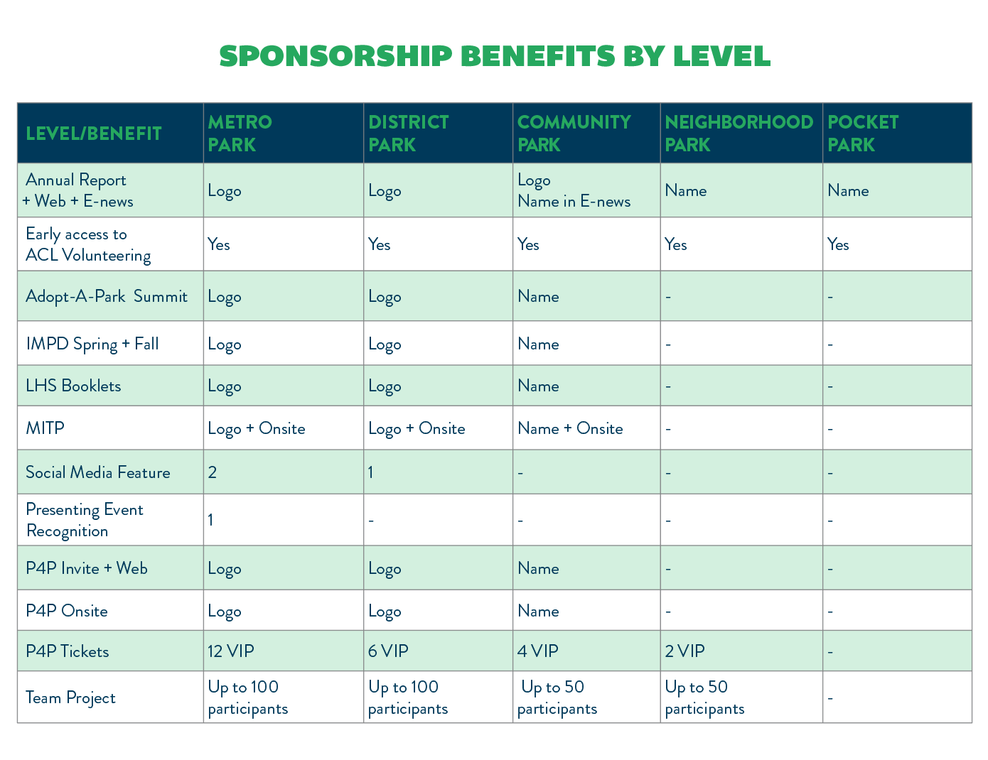 Benefit Grid